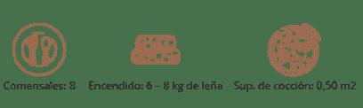 capacidad kit para hacer horno de leña Alecook modelo bunker 96