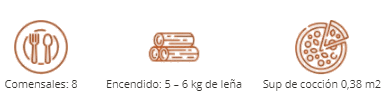Esquema con capacidad de horno alecook modelo bunker86