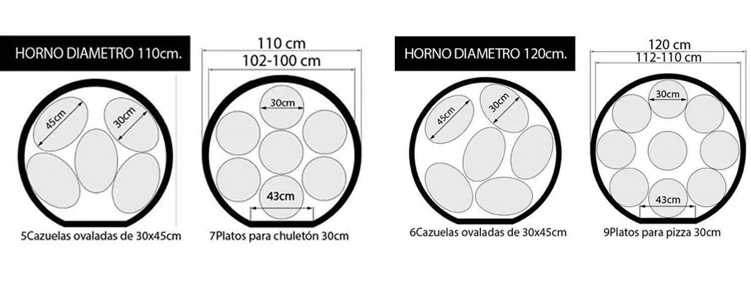 esquema con capacidades de hornos de leña de 110 y 120 cm